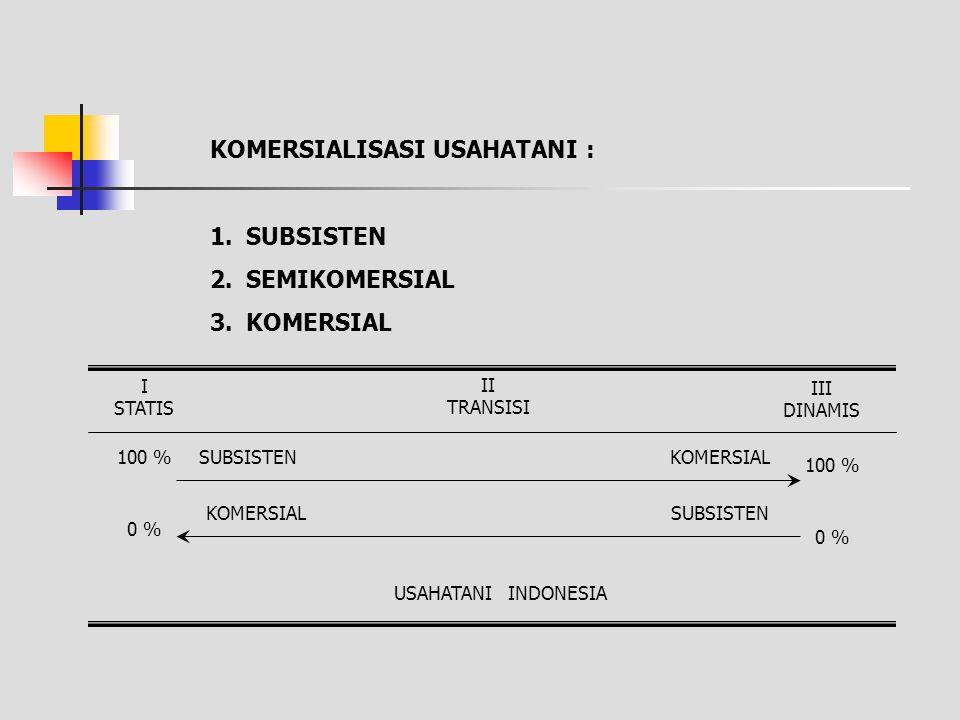 Existing Condition Pertanian Indonesia Secara nasional, seorang petani rata-rata mengolah satu hektar sawah, termasuk lahan kering.