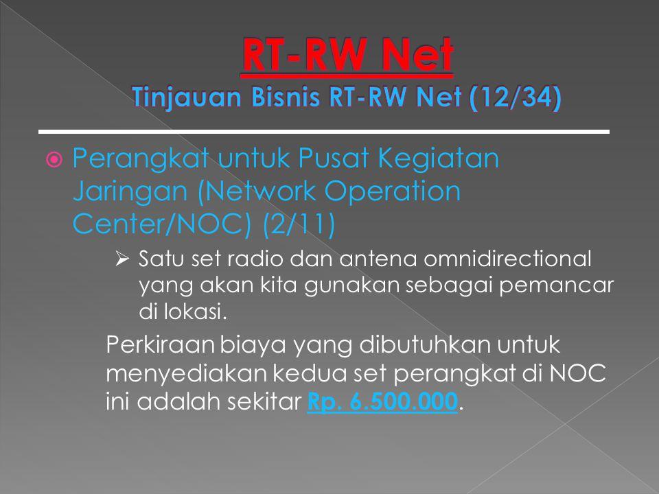  Perangkat untuk Pusat Kegiatan Jaringan (Network Operation Center/NOC) (2/11)  Satu set radio dan antena omnidirectional yang akan kita gunakan seb