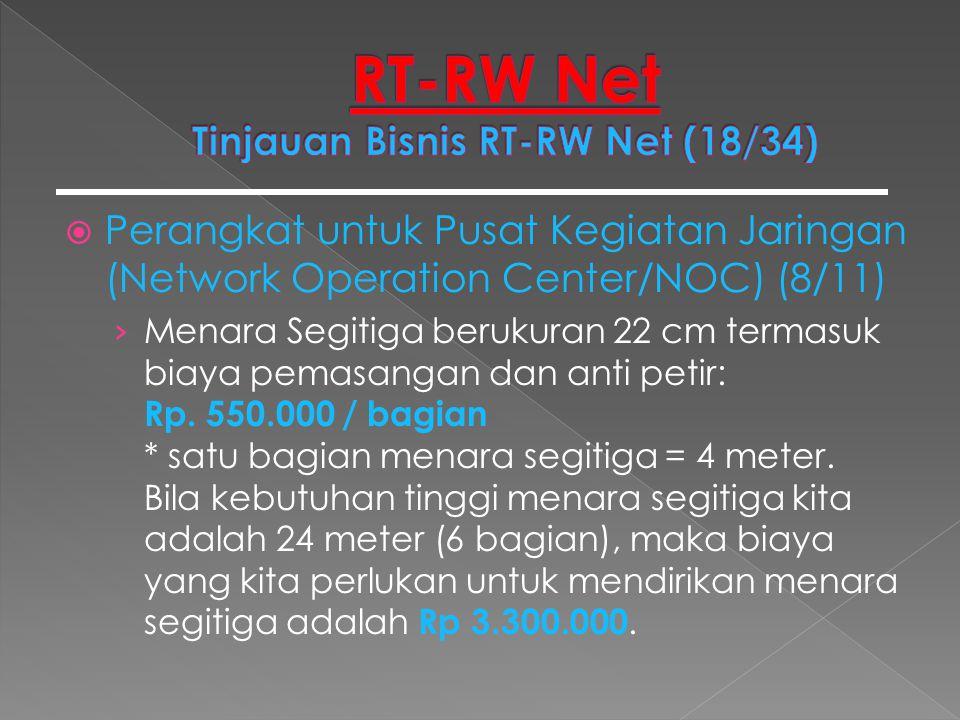  Perangkat untuk Pusat Kegiatan Jaringan (Network Operation Center/NOC) (8/11) › Menara Segitiga berukuran 22 cm termasuk biaya pemasangan dan anti p
