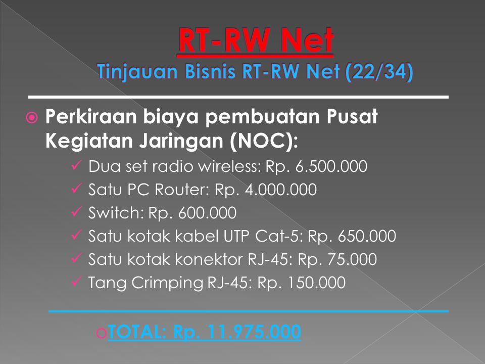  Perkiraan biaya pembuatan Pusat Kegiatan Jaringan (NOC): Dua set radio wireless: Rp. 6.500.000 Satu PC Router: Rp. 4.000.000 Switch: Rp. 600.000 Sat