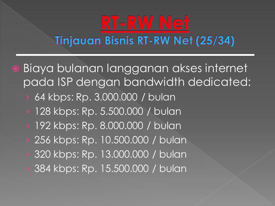  Biaya bulanan langganan akses internet pada ISP dengan bandwidth dedicated: › 64 kbps: Rp. 3.000.000 / bulan › 128 kbps: Rp. 5.500.000 / bulan › 192