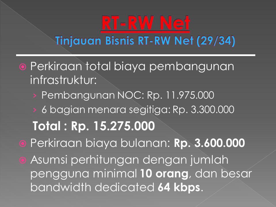  Perkiraan total biaya pembangunan infrastruktur: › Pembangunan NOC: Rp. 11.975.000 › 6 bagian menara segitiga: Rp. 3.300.000 Total : Rp. 15.275.000
