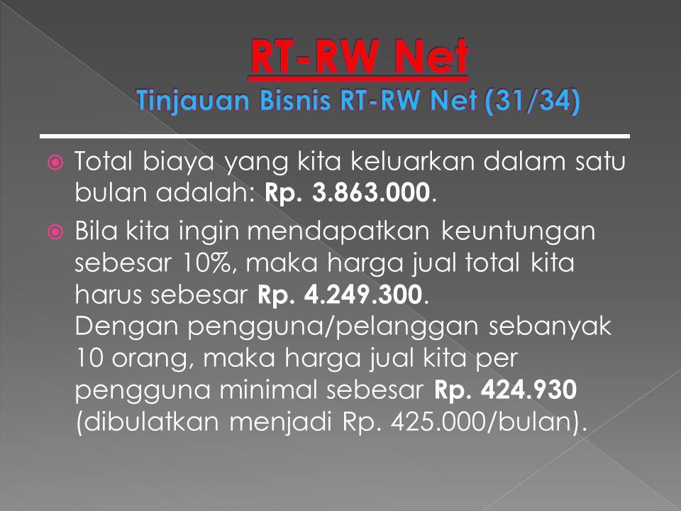  Total biaya yang kita keluarkan dalam satu bulan adalah: Rp. 3.863.000.  Bila kita ingin mendapatkan keuntungan sebesar 10%, maka harga jual total
