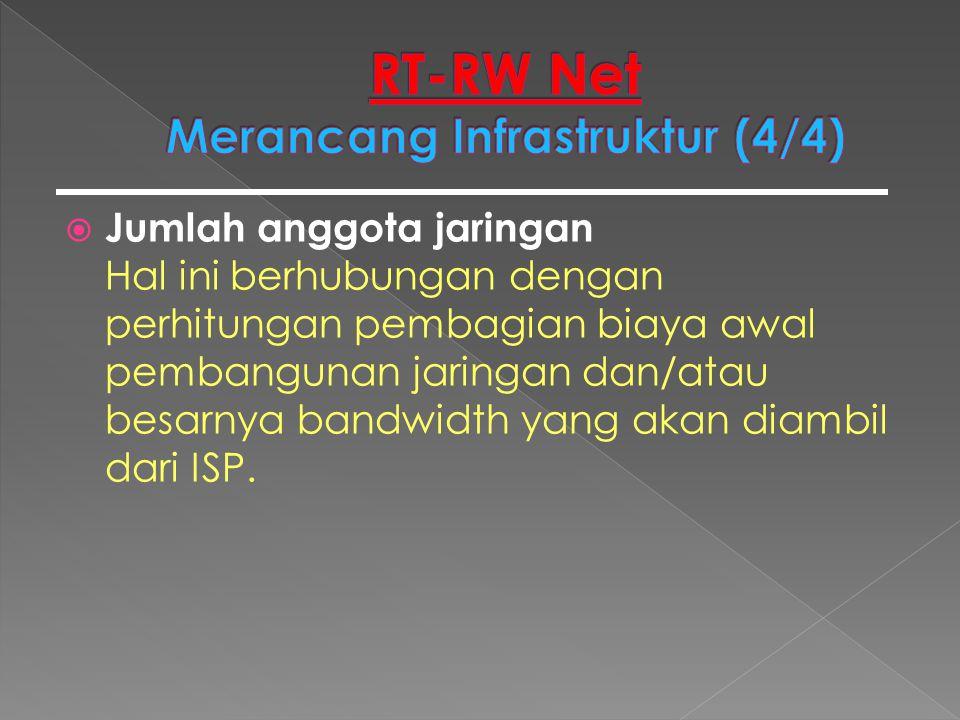 NoDeskripsiBiaya 1Biaya Langganan Bandwidth 64 kbpsRp.