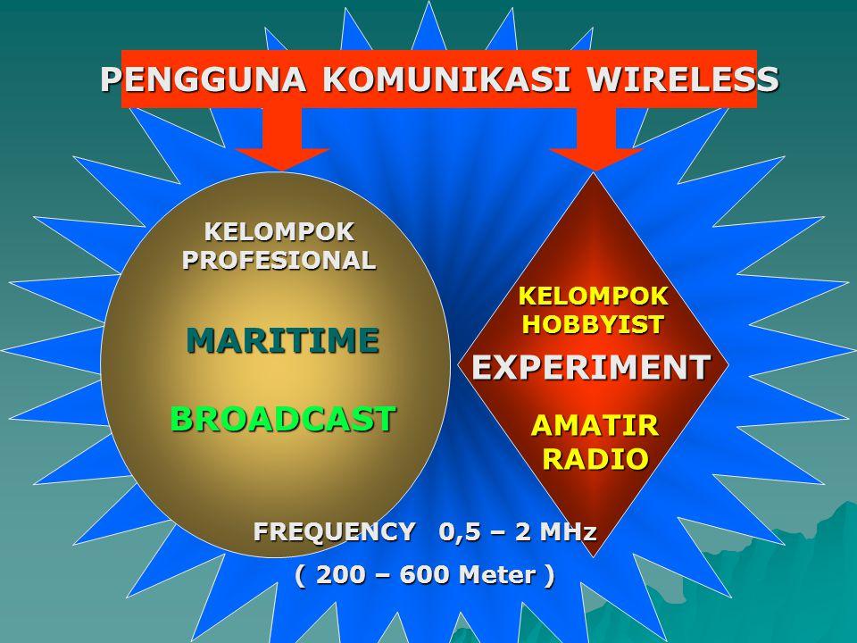 KELOMPOK PROFESIONAL KELOMPOK HOBBYIST MARITIME BROADCAST EXPERIMENT PENGGUNA KOMUNIKASI WIRELESS AMATIR RADIO FREQUENCY 0,5 – 2 MHz ( 200 – 600 Meter )