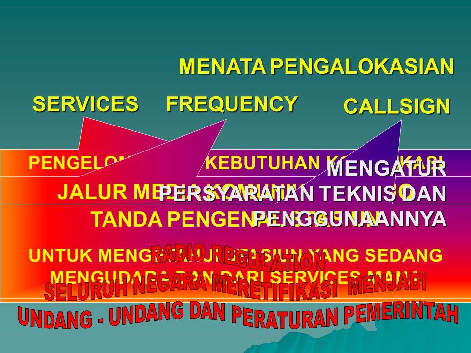 MENATA PENGALOKASIAN SERVICES FREQUENCY CALLSIGN PENGELOMPOKAN KEBUTUHAN KOMUNIKASI AERO NAVIGASI – SPACE - FIX MOBILE – AMATIR RADIO - DLL JALUR MEDIA KOMUNIKASI RADIO AERO NAV AERO MOBILE FIX MOBILE AMATIR RADIO FIX MOBILE 118 ------------------ 136 -------------------- 138 ------------------- 144 ---------------- 148 -------------- 156 _____________________________________________________________________________ MHz TANDA PENGENAL STASIUN UNTUK MENGETAHUI STASIUN YANG SEDANG MENGUDARA DAN DARI SERVICES MANA MENGATUR PERSYARATAN TEKNIS DAN PENGGUNAANNYA