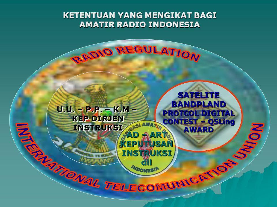 KETENTUAN YANG MENGIKAT BAGI AMATIR RADIO INDONESIA U.U. – P.P. – K.M – KEP DIRJEN INSTRUKSI SATELITEBANDPLAND PROTCOL DIGITAL CONTEST – QSLing AWARD