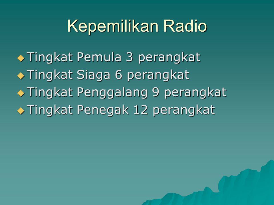 Kepemilikan Radio  Tingkat Pemula 3 perangkat  Tingkat Siaga 6 perangkat  Tingkat Penggalang 9 perangkat  Tingkat Penegak 12 perangkat