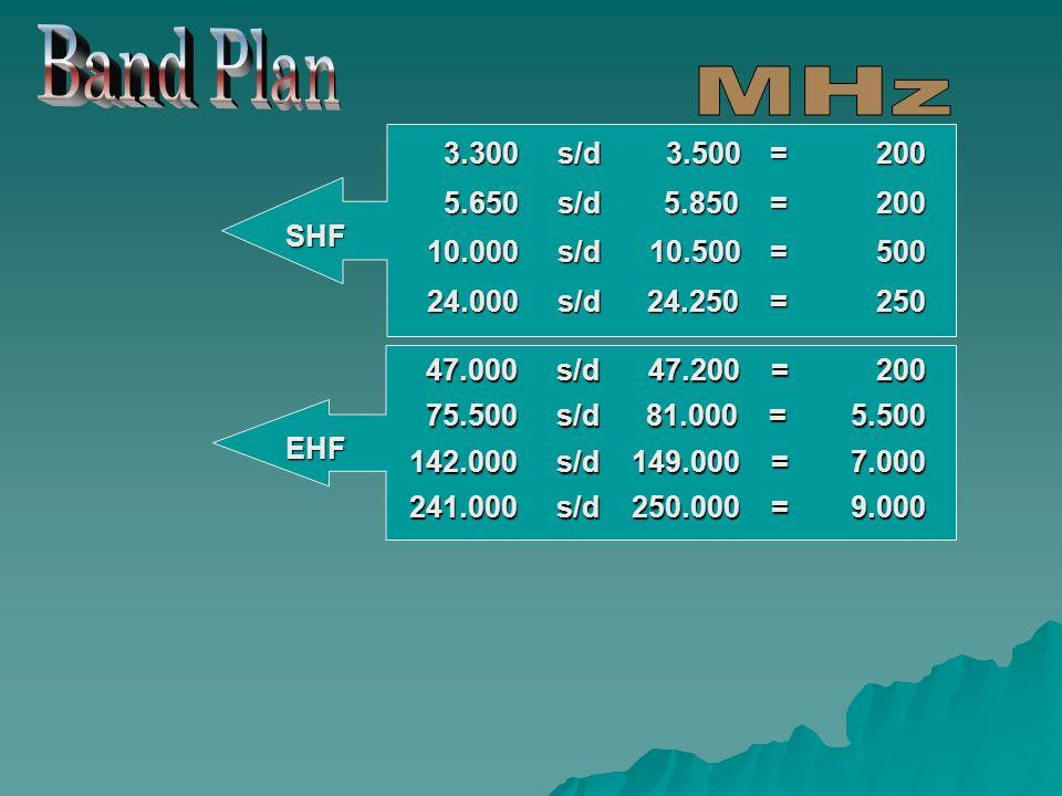 3.300 s/d 3.500 = 200 5.650 s/d 5.850 = 200 10.000 s/d 10.500 = 500 24.000 s/d 24.250 = 250 SHF 47.000 s/d 47.200 = 200 75.500 s/d 81.000 = 5.500 142.000 s/d 149.000 = 7.000 241.000 s/d 250.000 = 9.000 EHF