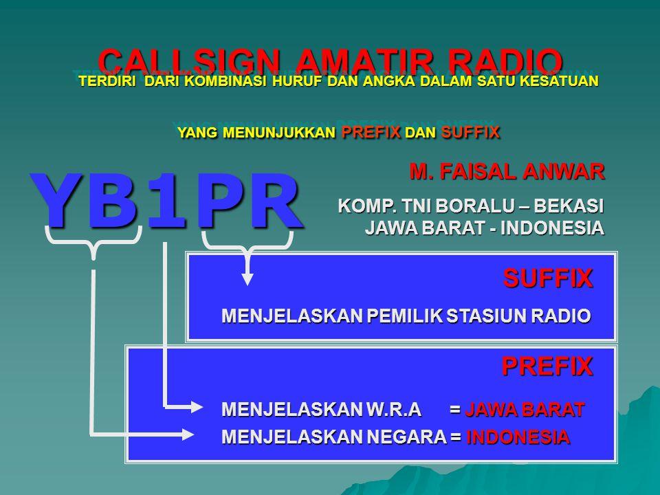 YB1PR CALLSIGN AMATIR RADIO MENJELASKAN NEGARA = INDONESIA MENJELASKAN W.R.A = JAWA BARAT MENJELASKAN PEMILIK STASIUN RADIO PREFIX SUFFIX M.