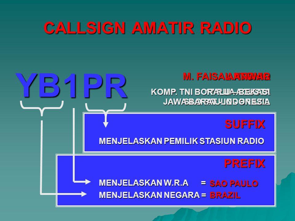 CALLSIGN AMATIR RADIO MENJELASKAN NEGARA = INDONESIA MENJELASKAN W.R.A = JAWA BARAT MENJELASKAN PEMILIK STASIUN RADIO PREFIX SUFFIX ANTONIO 17 RUA AGUSTA SAO PAULO - BRAZIL YB 1PR BRAZIL SAO PAULO M.