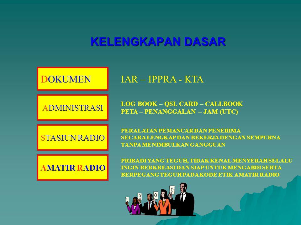 KELENGKAPAN DASAR DOKUMEN IAR – IPPRA - KTA ADMINISTRASI LOG BOOK – QSL CARD – CALLBOOK PETA – PENANGGALAN – JAM (UTC) STASIUN RADIO PERALATAN PEMANCA
