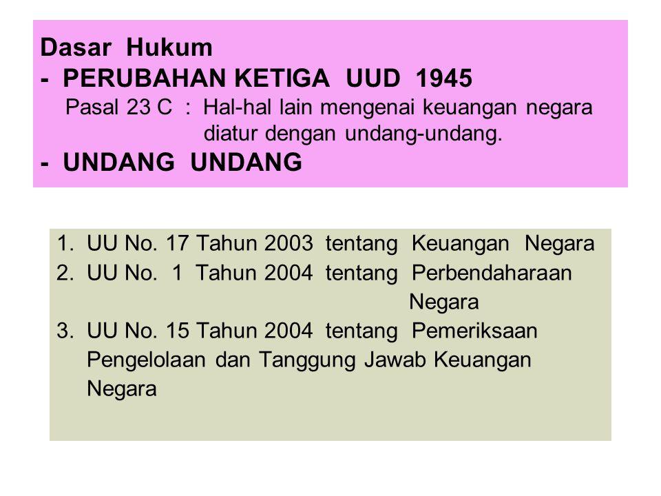 Dasar Hukum - PERUBAHAN KETIGA UUD 1945 Pasal 23 C : Hal-hal lain mengenai keuangan negara diatur dengan undang-undang.