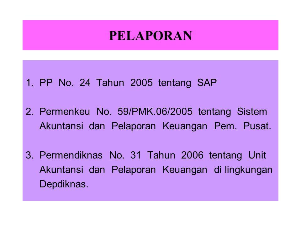 PELAPORAN 1. PP No. 24 Tahun 2005 tentang SAP 2.
