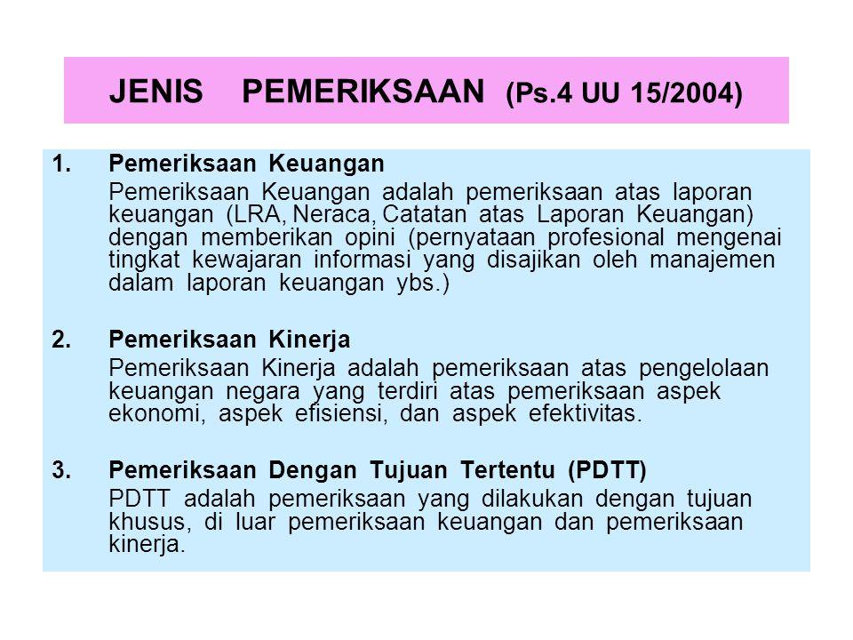 JENIS OPINI (Ps.16 UU 15/2004) 1.Pernyataan Wajar Tanpa Pengecualian (Unqualified Opinion) 2.Pernyataan Wajar Dengan Pengecualian (Qualified Opinion) 3.Pernyataan Tidak Wajar (Adversed Opinion) 4.Pernyataan Tidak Dapat Menyatakan Pendapat (Disclaimer of Opinion)