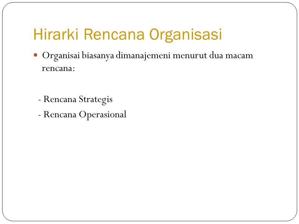 Hirarki Rencana Organisasi Organisai biasanya dimanajemeni menurut dua macam rencana: - Rencana Strategis - Rencana Operasional
