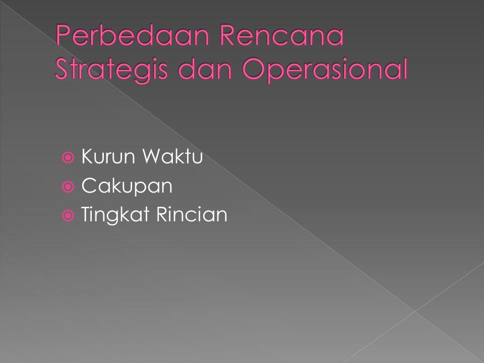  Rencana Strategis cenderung untuk melihat kedepan beberapa tahun atau bahkan dekade  Bagi Rencana Operasional, satu tahun seringkali merupakan periode yang relevan
