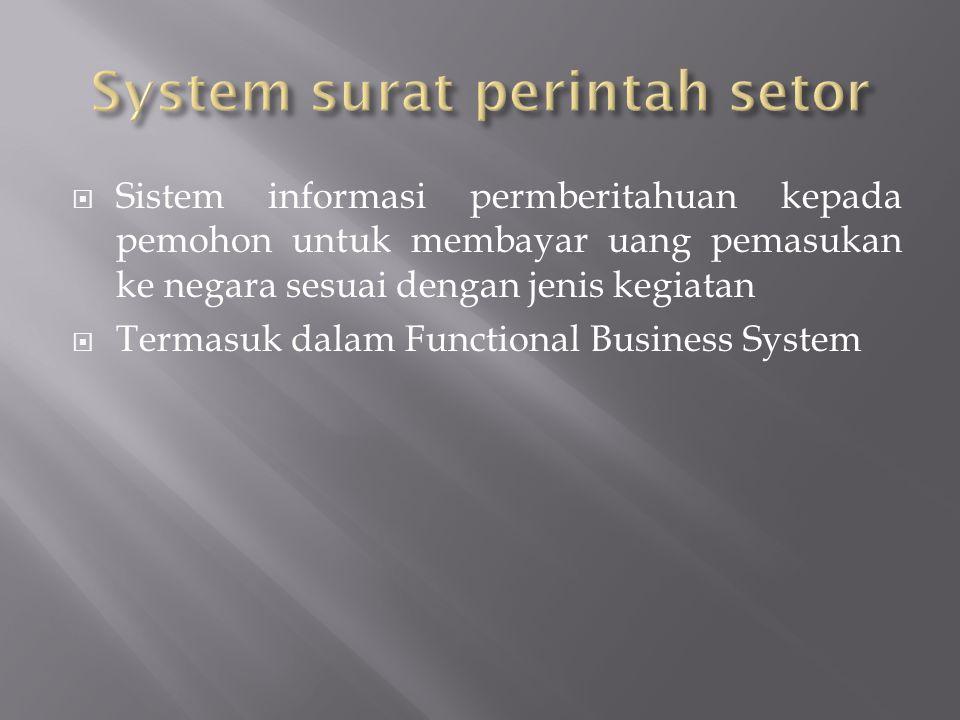  Sistem informasi permberitahuan kepada pemohon untuk membayar uang pemasukan ke negara sesuai dengan jenis kegiatan  Termasuk dalam Functional Busi