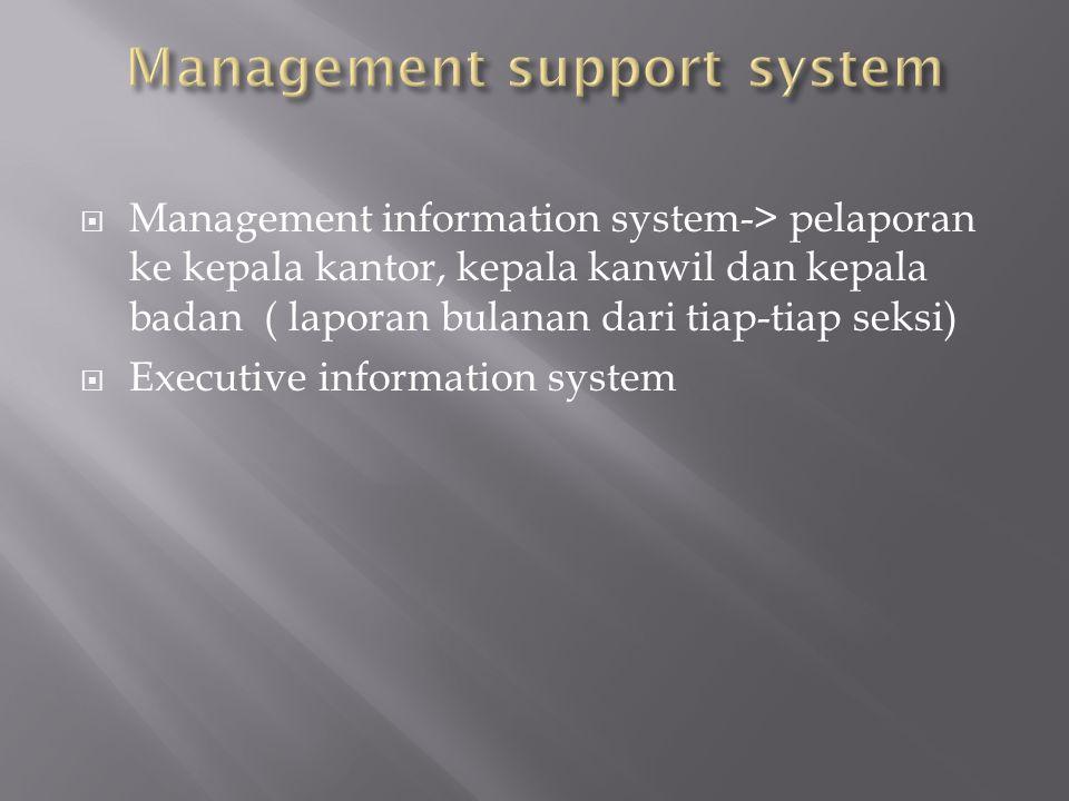  Management information system-> pelaporan ke kepala kantor, kepala kanwil dan kepala badan ( laporan bulanan dari tiap-tiap seksi)  Executive infor