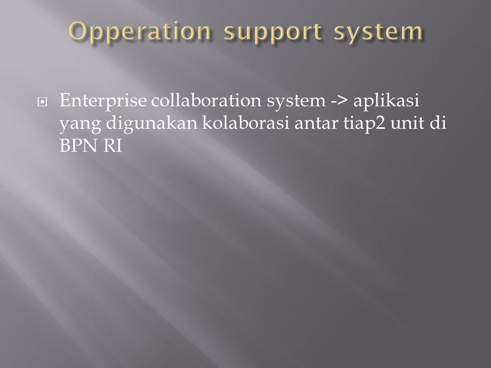  Enterprise collaboration system -> aplikasi yang digunakan kolaborasi antar tiap2 unit di BPN RI