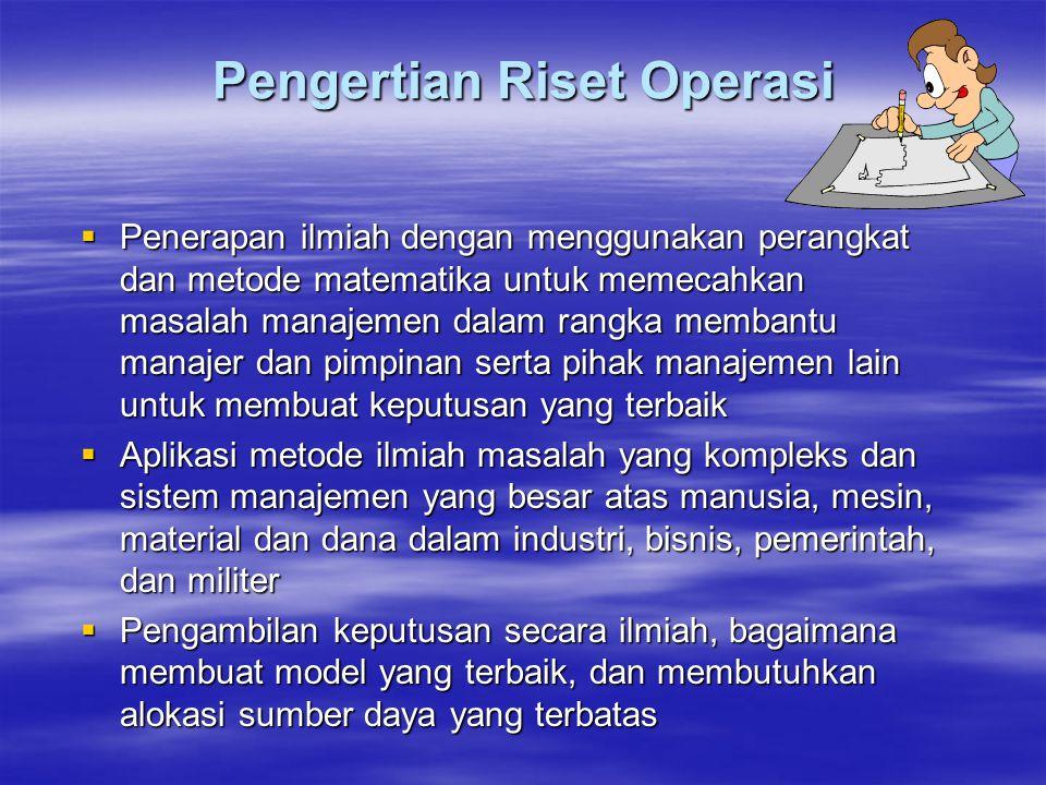 PENGANTAR Pengertian Riset Operasi (RO) a.Arah tindakan terbaik (optimum) b.