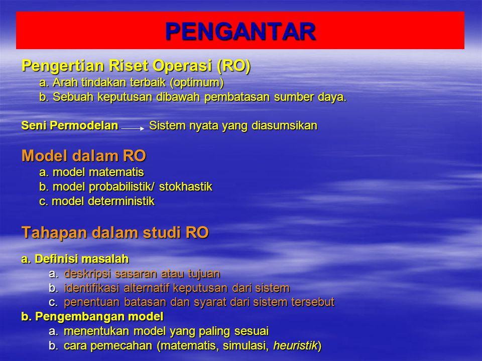 Contoh Kasus 2 Sehubungan dengan masuknya kesebelasan Indonesia di Piala Dunia 2010, maka perlu disiapkan menu makanan yang mendukung yaitu tempe penyet dan gudeg, dengan biaya/porsi 2 sen dan 3 sen.