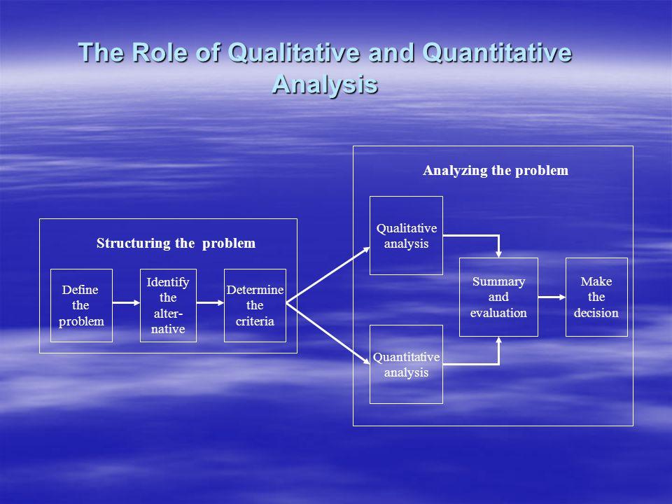c.Pemecahan model a.penentuan teknik optimasi b.penggunaan analisis sensitivitas d.