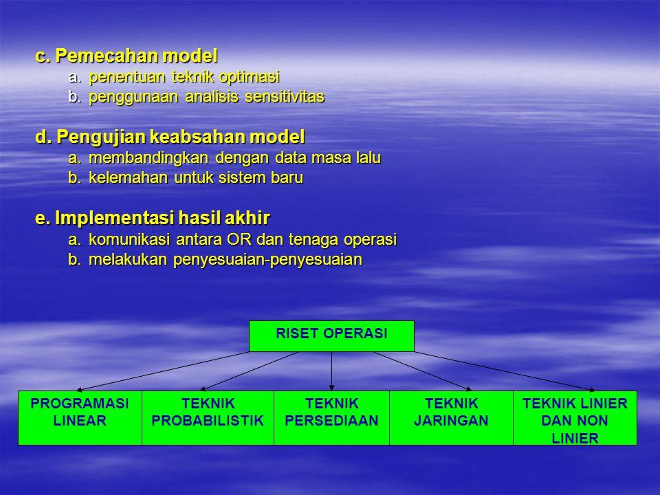 c. Pemecahan model a.penentuan teknik optimasi b.penggunaan analisis sensitivitas d. Pengujian keabsahan model a.membandingkan dengan data masa lalu b