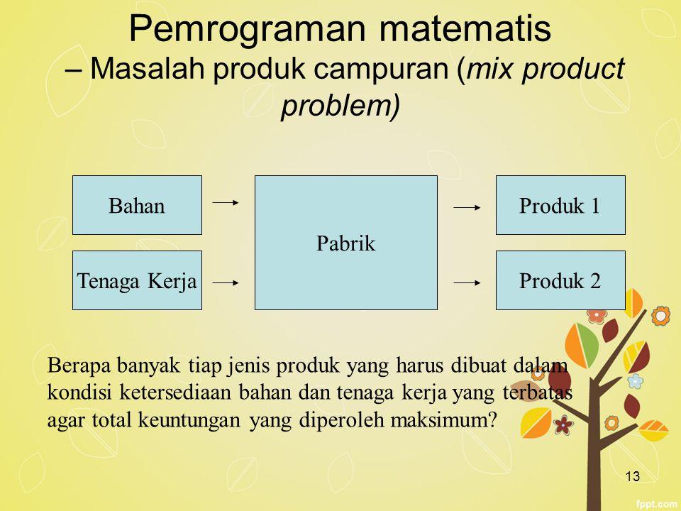 13 Pemrograman matematis – Masalah produk campuran (mix product problem) Bahan Tenaga Kerja Pabrik Produk 1 Produk 2 Berapa banyak tiap jenis produk y