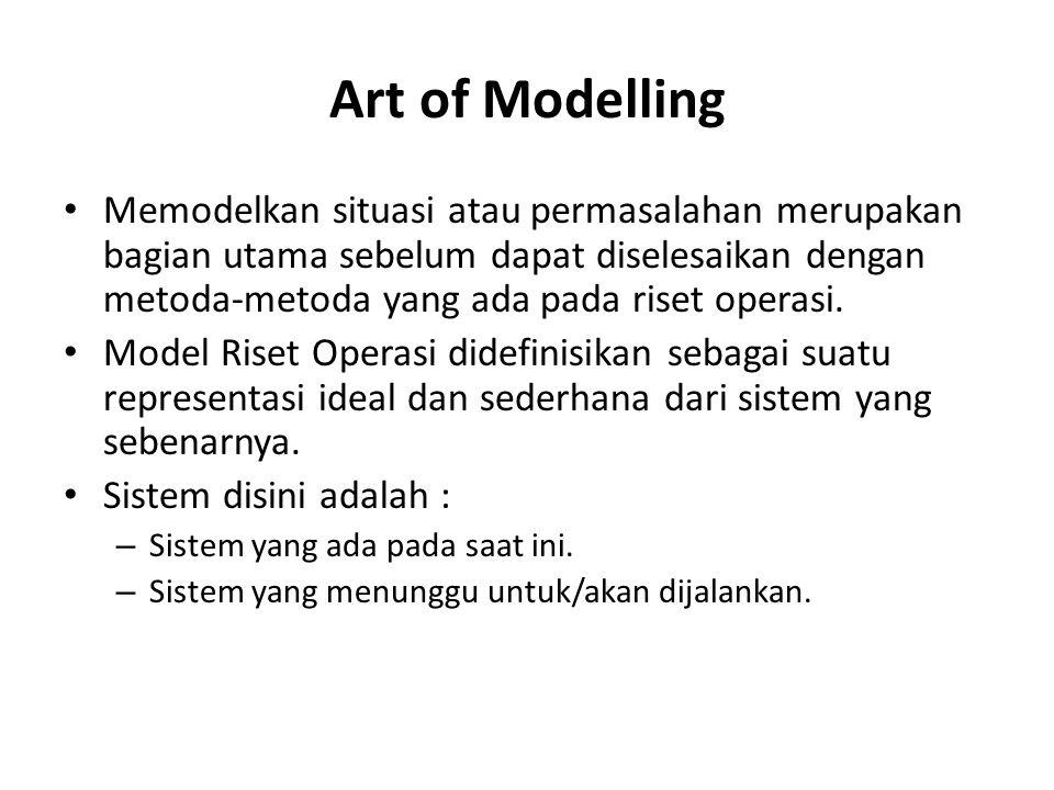 Art of Modelling Memodelkan situasi atau permasalahan merupakan bagian utama sebelum dapat diselesaikan dengan metoda-metoda yang ada pada riset operasi.