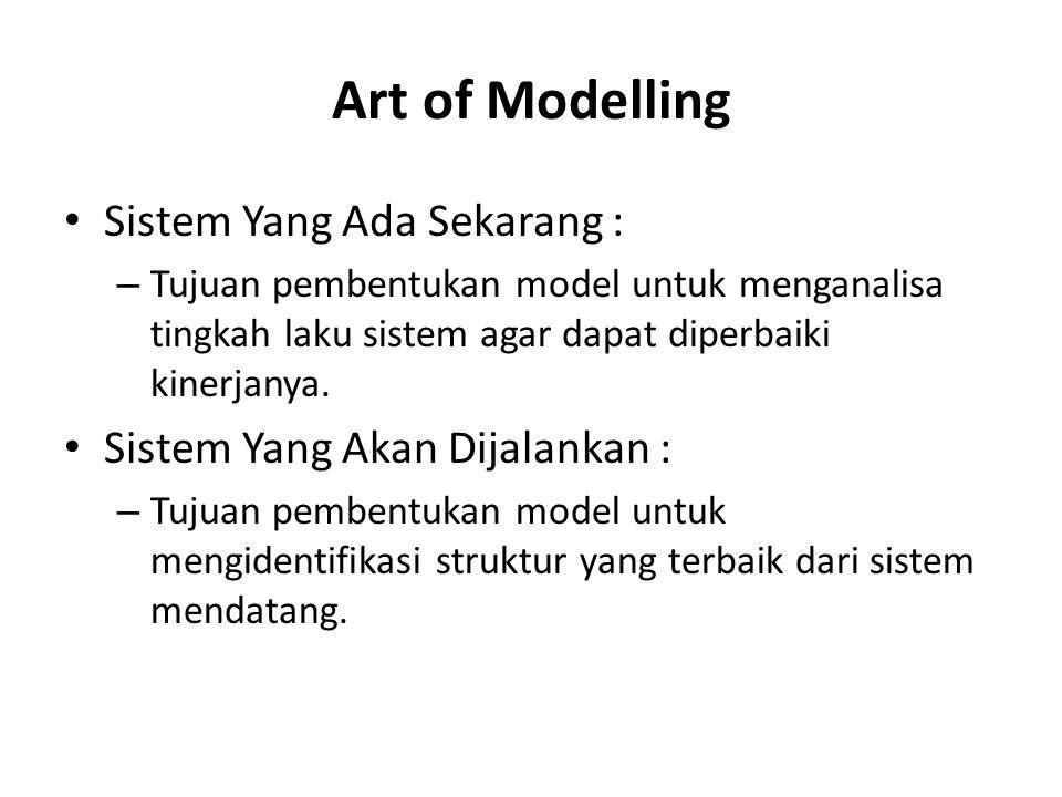 Art of Modelling Sistem Yang Ada Sekarang : – Tujuan pembentukan model untuk menganalisa tingkah laku sistem agar dapat diperbaiki kinerjanya.