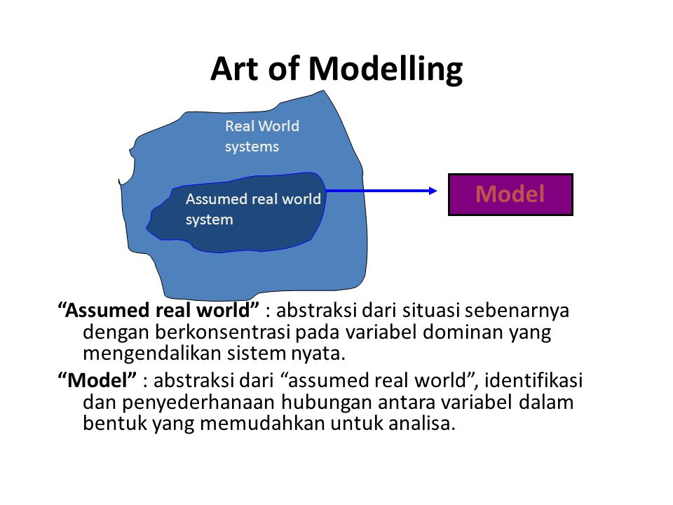 """Art of Modelling """"Assumed real world"""" : abstraksi dari situasi sebenarnya dengan berkonsentrasi pada variabel dominan yang mengendalikan sistem nyata."""
