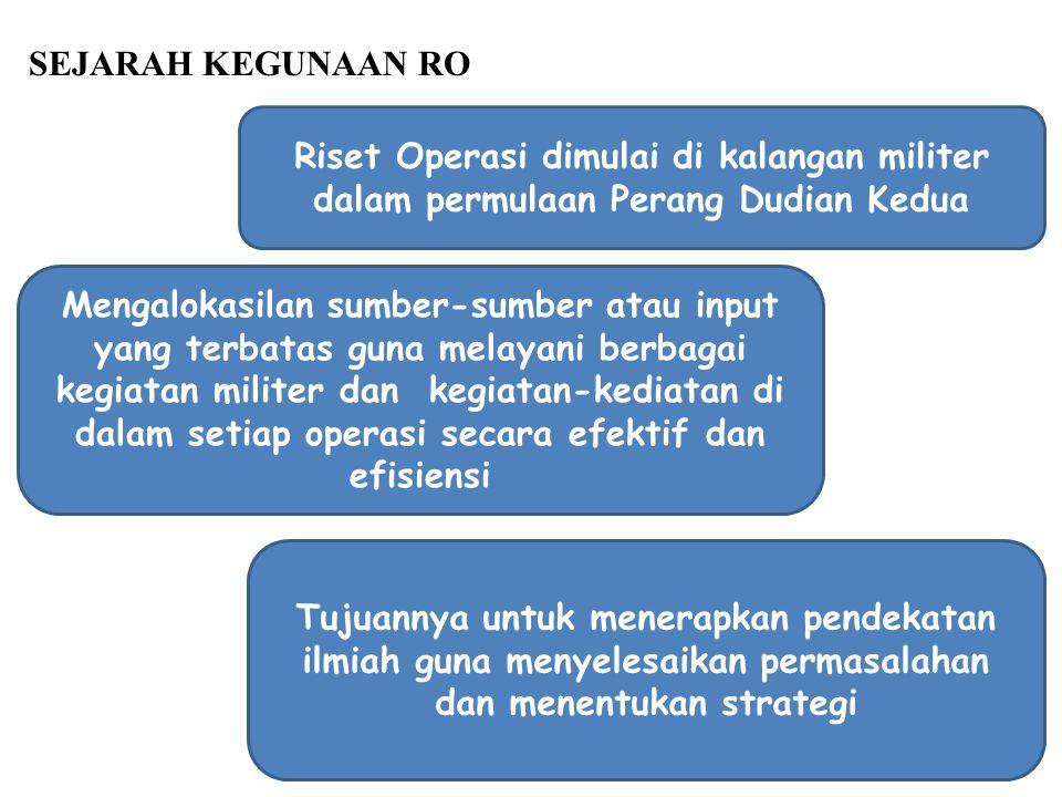 SEJARAH KEGUNAAN RO Riset Operasi dimulai di kalangan militer dalam permulaan Perang Dudian Kedua Mengalokasilan sumber-sumber atau input yang terbata