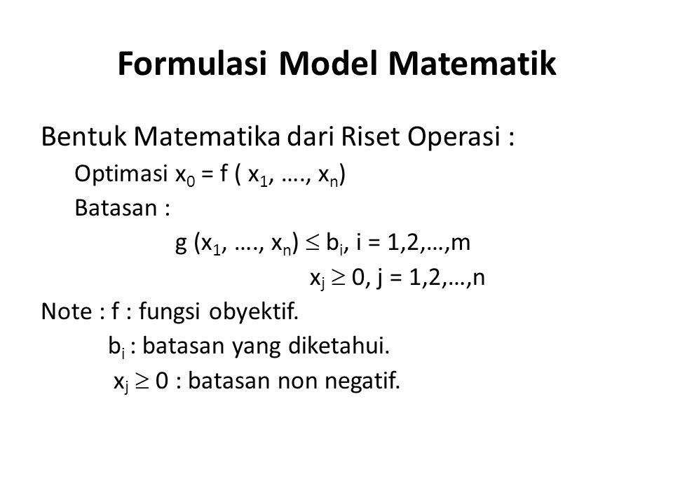 Formulasi Model Matematik Bentuk Matematika dari Riset Operasi : Optimasix 0 = f ( x 1, …., x n ) Batasan : g (x 1, …., x n )  b i, i = 1,2,…,m x j  0, j = 1,2,…,n Note : f : fungsi obyektif.
