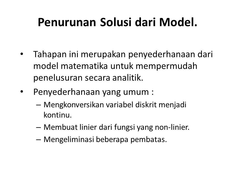 Penurunan Solusi dari Model. Tahapan ini merupakan penyederhanaan dari model matematika untuk mempermudah penelusuran secara analitik. Penyederhanaan