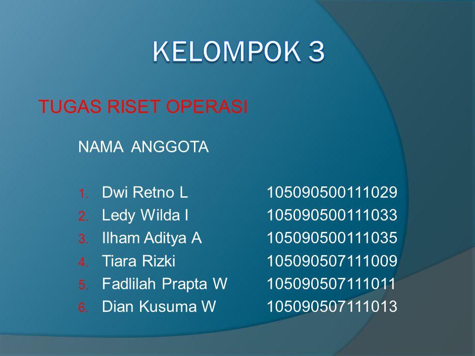 NAMA ANGGOTA 1.Dwi Retno L105090500111029 2. Ledy Wilda I105090500111033 3.