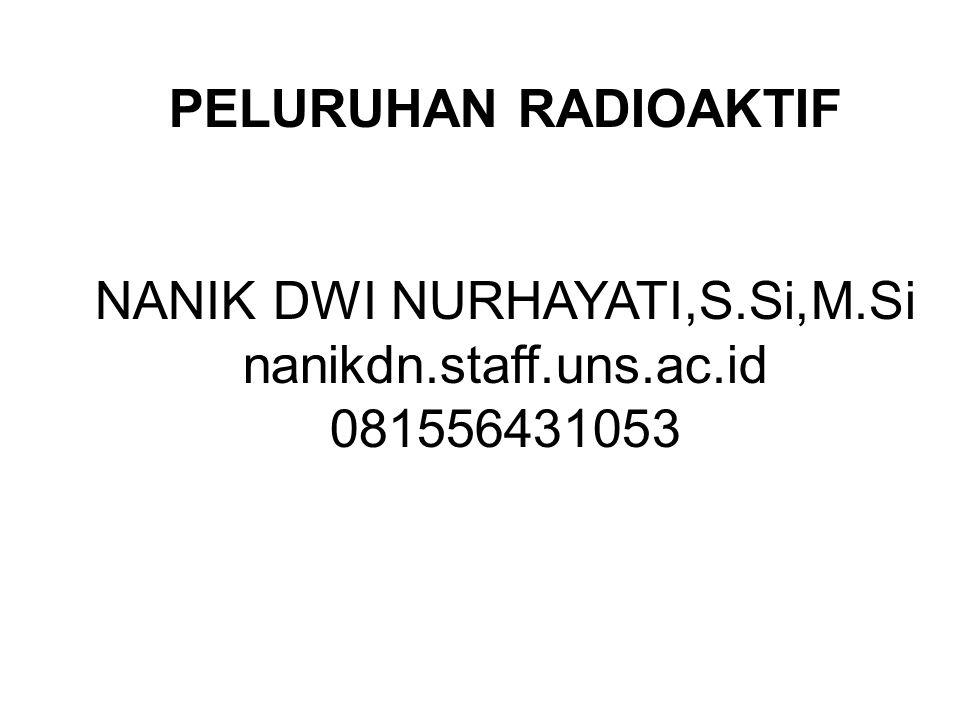 PELURUHAN RADIOAKTIF NANIK DWI NURHAYATI,S.Si,M.Si nanikdn.staff.uns.ac.id 081556431053