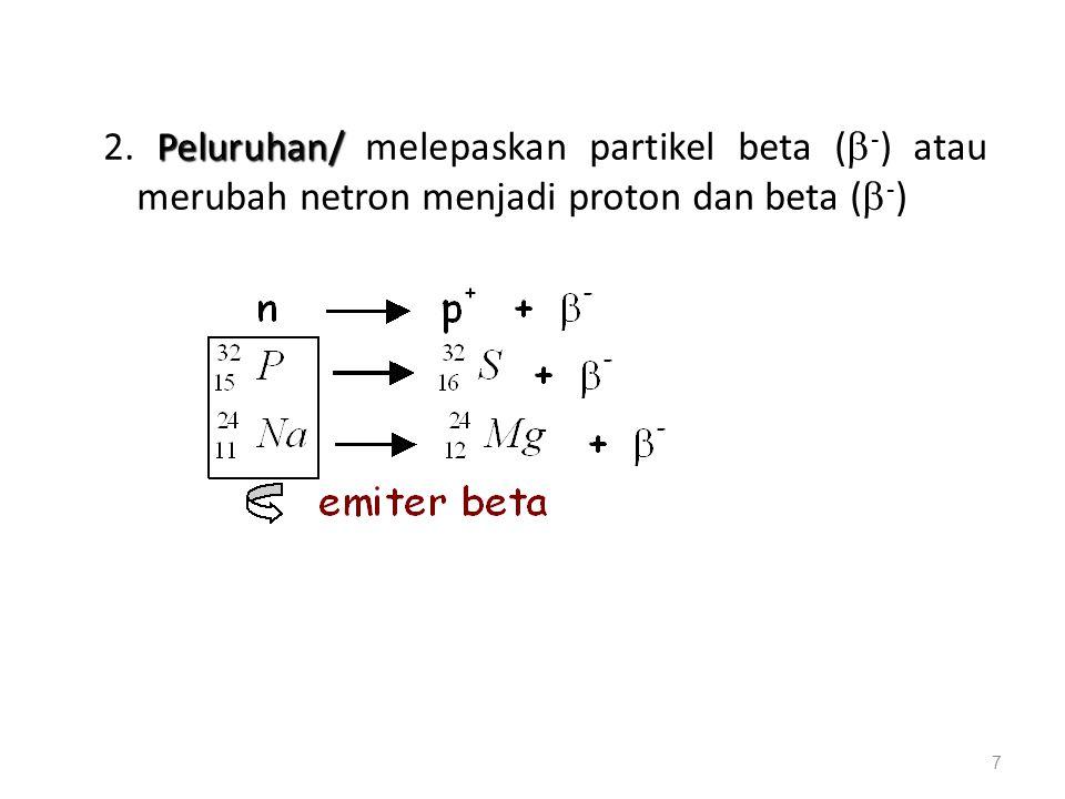 Peluruhan/ 2. Peluruhan/ melepaskan partikel beta (  - ) atau merubah netron menjadi proton dan beta (  - ) 7