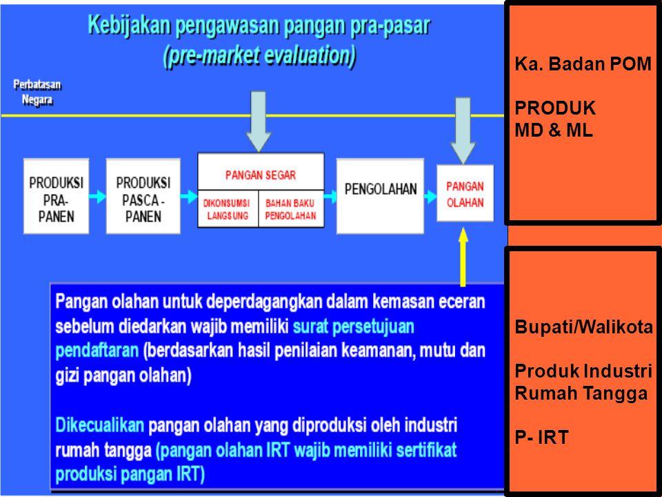 Ka. Badan POM PRODUK MD & ML Bupati/Walikota Produk Industri Rumah Tangga P- IRT