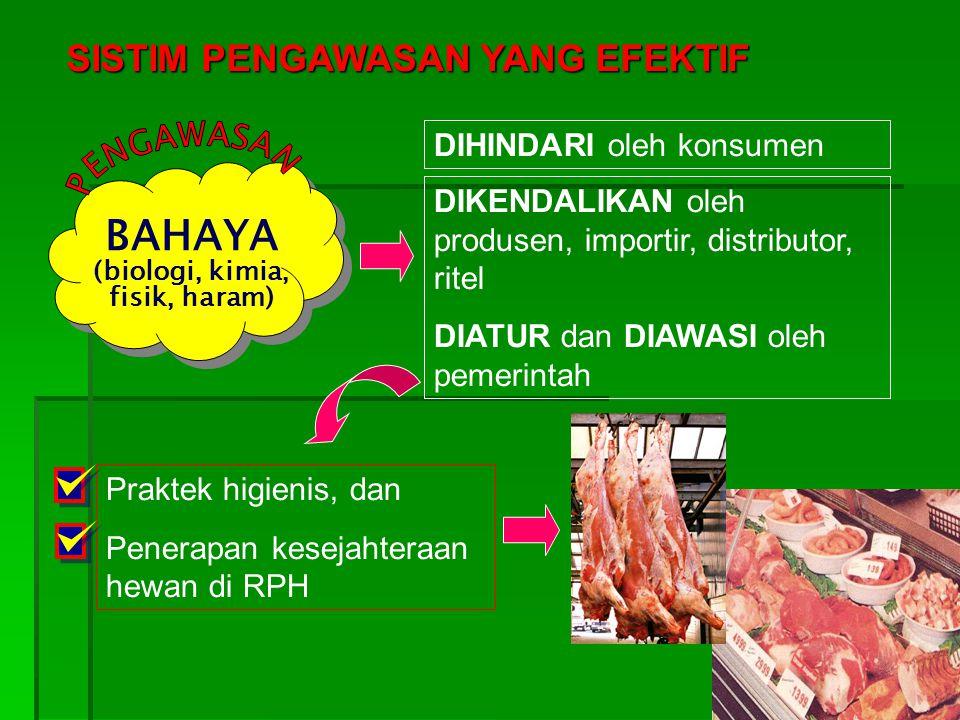 BAHAYA (biologi, kimia, fisik, haram) DIKENDALIKAN oleh produsen, importir, distributor, ritel DIATUR dan DIAWASI oleh pemerintah DIHINDARI oleh konsumen Praktek higienis, dan Penerapan kesejahteraan hewan di RPH SISTIM PENGAWASAN YANG EFEKTIF