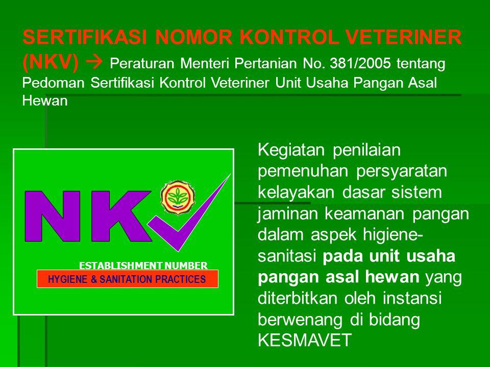 Kegiatan penilaian pemenuhan persyaratan kelayakan dasar sistem jaminan keamanan pangan dalam aspek higiene- sanitasi pada unit usaha pangan asal hewan yang diterbitkan oleh instansi berwenang di bidang KESMAVET ESTABLISHMENT NUMBER HYGIENE & SANITATION PRACTICES ESTABLISHMENT NUMBER HYGIENE & SANITATION PRACTICES SERTIFIKASI NOMOR KONTROL VETERINER (NKV)  Peraturan Menteri Pertanian No.