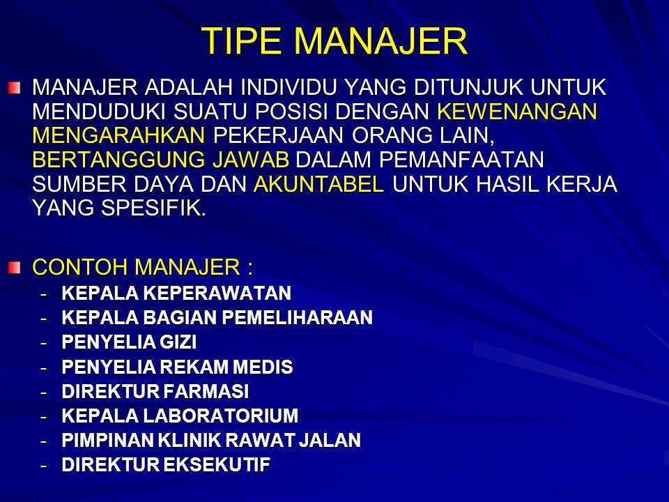 KLASIFIKASI MANAJER BERDASARKAN STRATA DAN HIRARKI : - MANAJEMEN SENIOR (TOP OR SENIOR MANAGEMENT) - MANAJEMEN MADYA/MENENGAH (MIDDLE MANAGEMENT) - PENYELIA/MANAJEMEN LINI DEPAN (SUPERVISORY OR FIRST-LINE MANAGEMENT) KLASIFIKASI LAIN : -STRATA KEBIJAKAN (POLICY LEVEL) -STRATA ADMINISTRATIF ATAU KOORDINATIF (ADMINISTRATIVE OR COORDINATIVE LEVEL) -STRATA OPERASIONAL (OPERATIONS LEVEL)