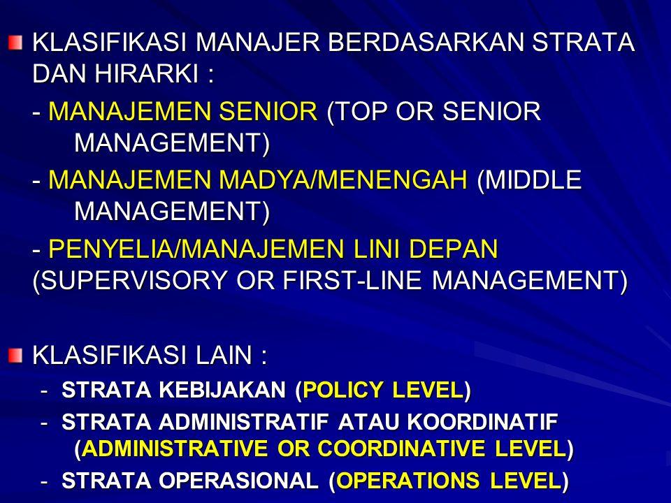 KLASIFIKASI MANAJER BERDASARKAN STRATA DAN HIRARKI : - MANAJEMEN SENIOR (TOP OR SENIOR MANAGEMENT) - MANAJEMEN MADYA/MENENGAH (MIDDLE MANAGEMENT) - PE