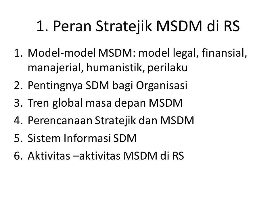 1. Peran Stratejik MSDM di RS 1.Model-model MSDM: model legal, finansial, manajerial, humanistik, perilaku 2.Pentingnya SDM bagi Organisasi 3.Tren glo