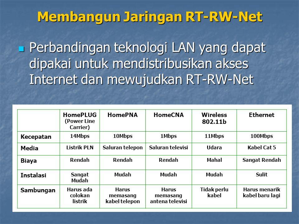 Perbandingan teknologi LAN yang dapat dipakai untuk mendistribusikan akses Internet dan mewujudkan RT-RW-Net Perbandingan teknologi LAN yang dapat dipakai untuk mendistribusikan akses Internet dan mewujudkan RT-RW-Net HomePLUG (Power Line Carrier) HomePNAHomeCNA Wireless 802.11b Ethernet Kecepatan14Mbps10Mbps1Mbps11Mbps100Mbps Media Listrik PLN Saluran telepon Saluran televisi Udara Kabel Cat 5 BiayaRendahRendahRendahMahal Sangat Rendah Instalasi Sangat Mudah MudahMudahMudahSulit Sambungan Harus ada colokan listrik Harus memasang kabel telepon Harus memasang antena televisi Tidak perlu kabel Harus menarik kabel baru lagi Membangun Jaringan RT-RW-Net