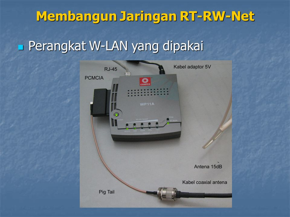 Perangkat W-LAN yang dipakai Perangkat W-LAN yang dipakai