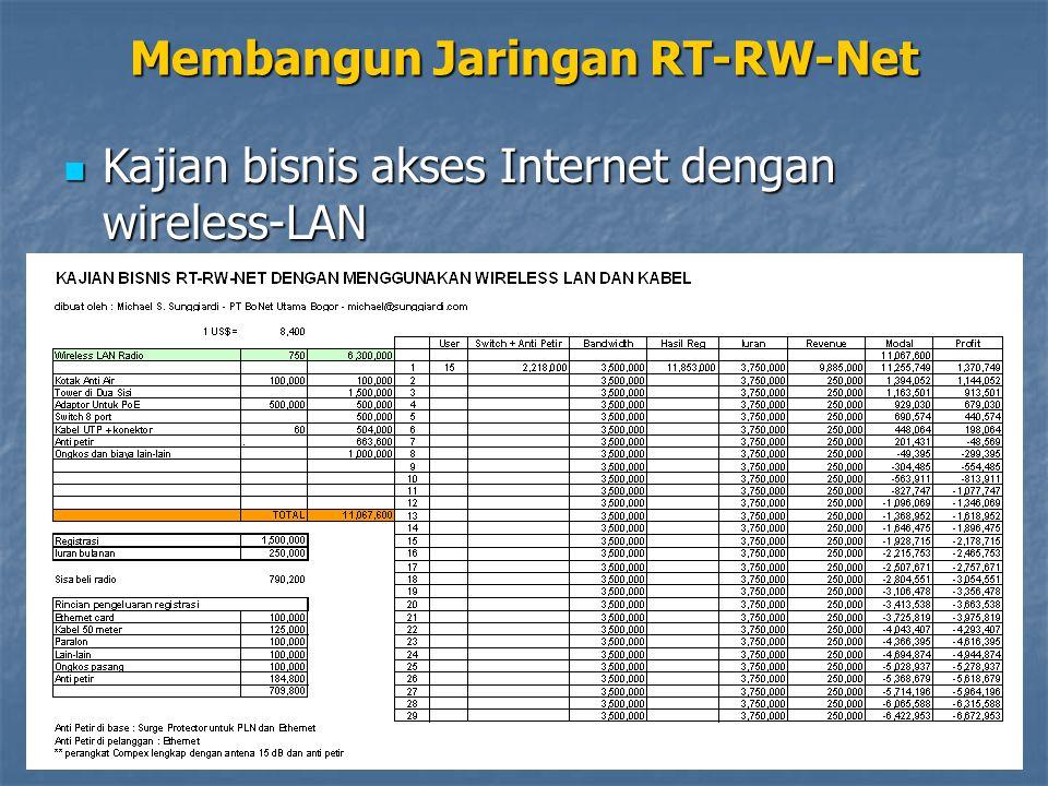 Membangun Jaringan RT-RW-Net Kajian bisnis akses Internet dengan wireless-LAN Kajian bisnis akses Internet dengan wireless-LAN