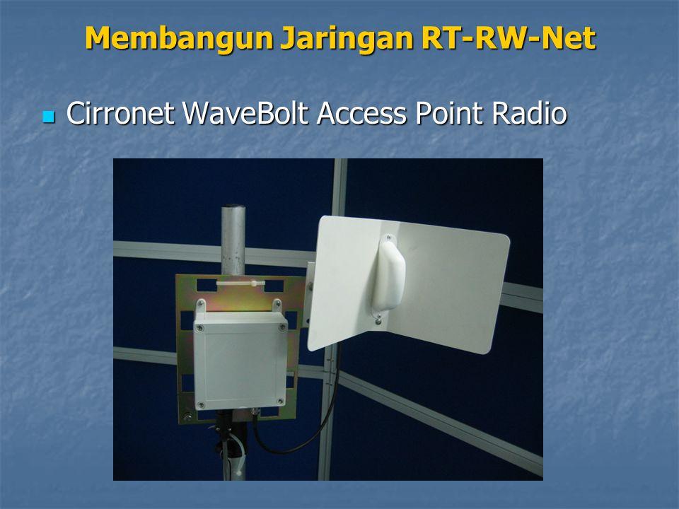 Cirronet WaveBolt Access Point Radio Cirronet WaveBolt Access Point Radio Membangun Jaringan RT-RW-Net