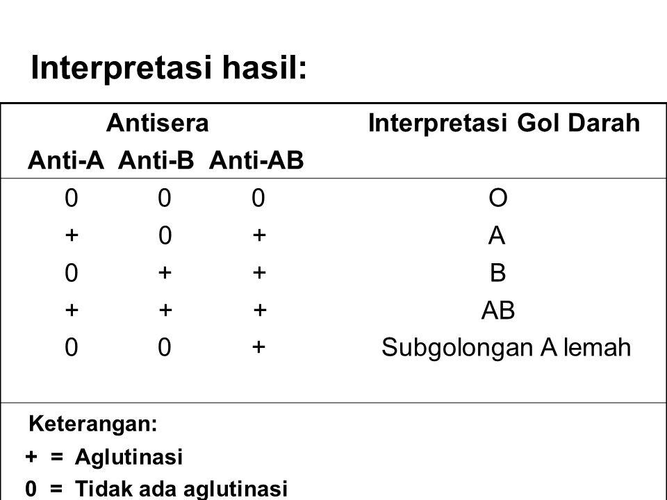 Interpretasi hasil: Antisera Interpretasi Gol Darah Anti-A Anti-B Anti-AB 0 0 0 O + 0 + A 0 + + B + + + AB 0 0 + Subgolongan A lemah Keterangan: + = A