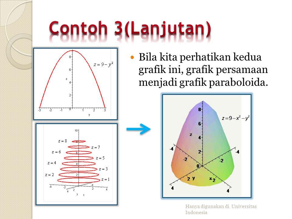 Sketsalah grafik dari Hanya digunakan di Universitas Indonesia. Penyelesaian Mula-mula gambar grafik ketika x=0 (atau y=0) yaitu grafik persamaan. Ber